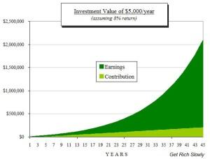 8-percent-compound-return