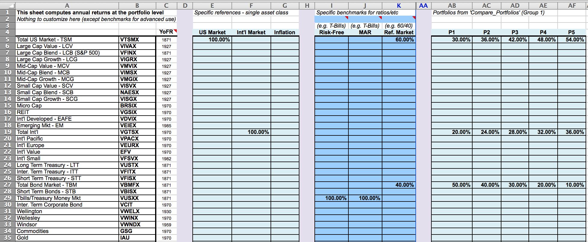 Simba backtesting spreadsheet: risk metrics, risk ratios | Financial ...