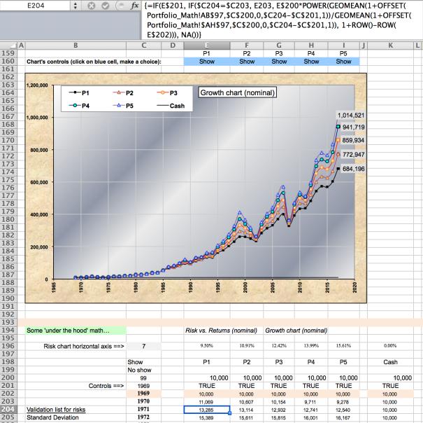 Simba Blog4 Growth Chart