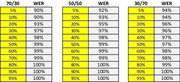 VPW 1955 1965 1975 Percentiles
